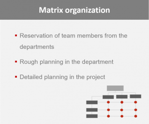 Resource Planning in Project Management 4