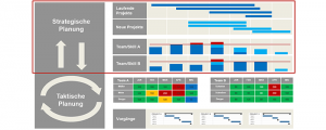 Capacity Planning in Project Management