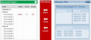 Integration PPM with JIRA