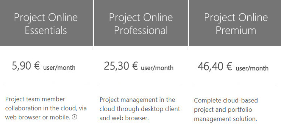 Why Microsoft Project Server / Project Online? 16