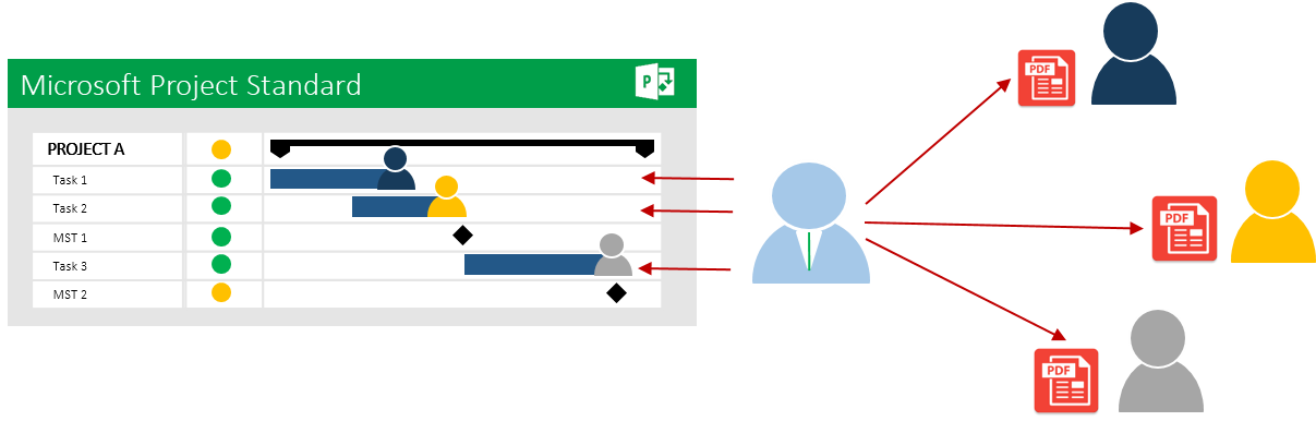 Why Microsoft Project Server / Project Online? 7