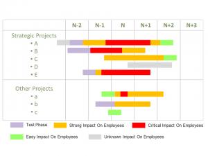 Why Agile PMOs Are Like Hummingbirds 6