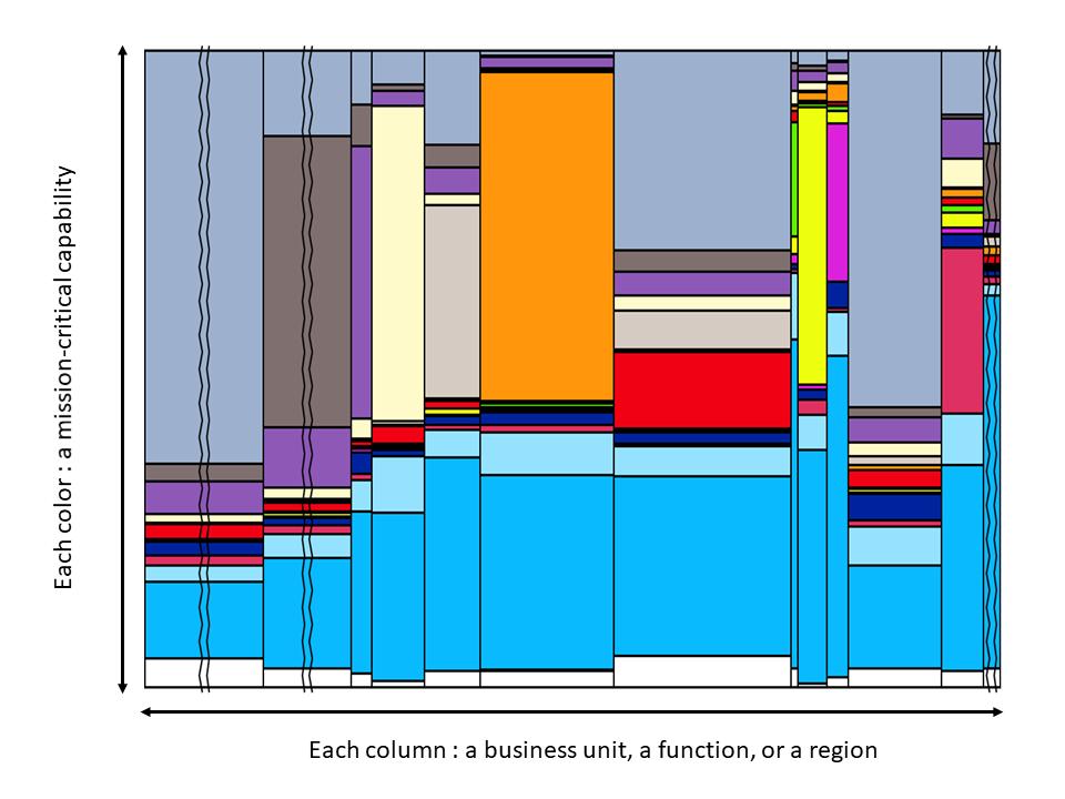 Why Agile PMOs Are Like Hummingbirds 7