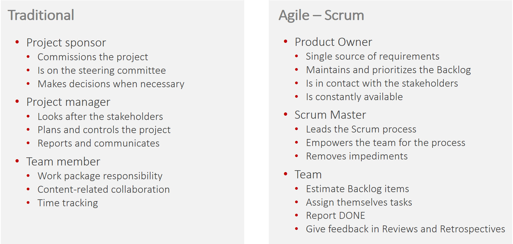 Agile project management, traditional or hybrid 7