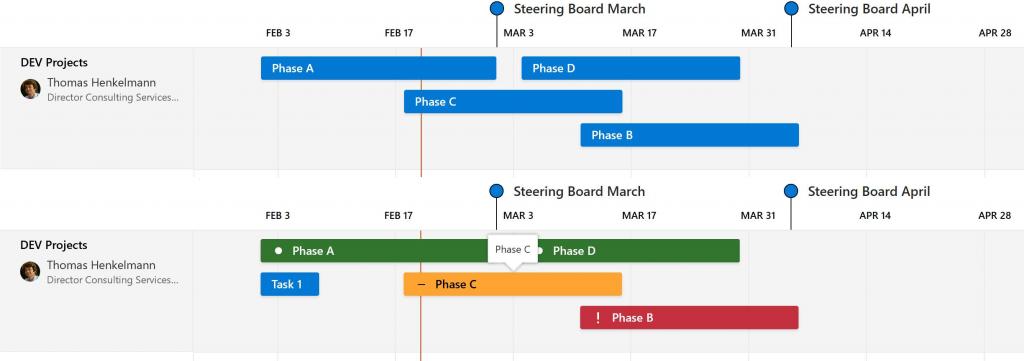 Project Roadmap 6