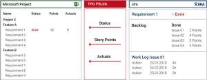 MS Project-Jira Integration or Azure DevOps / TFS) Integration 4