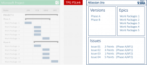 6_task_planning_details_issues