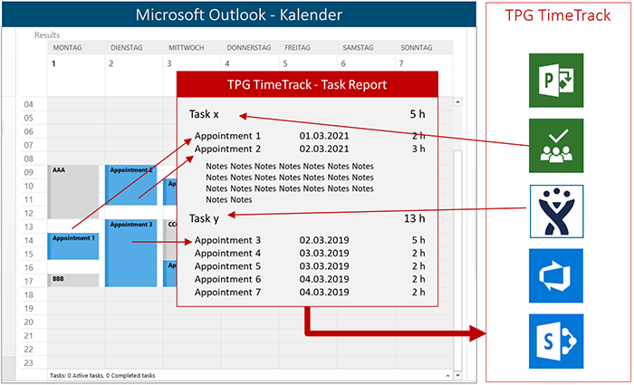 Image: Saves time and reduces errors: synchronized time reporting from Outlook