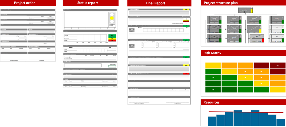 Image: Vital reports and overviews throughout the project lifecycle