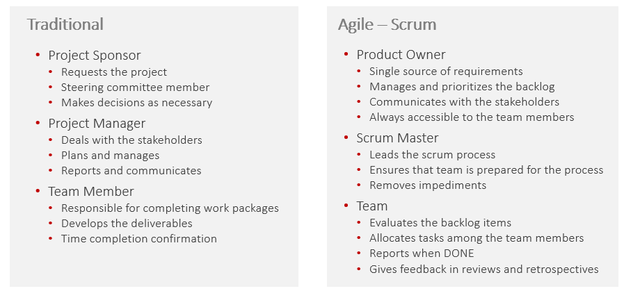 omparison roles in traditional and agile project management using scrum