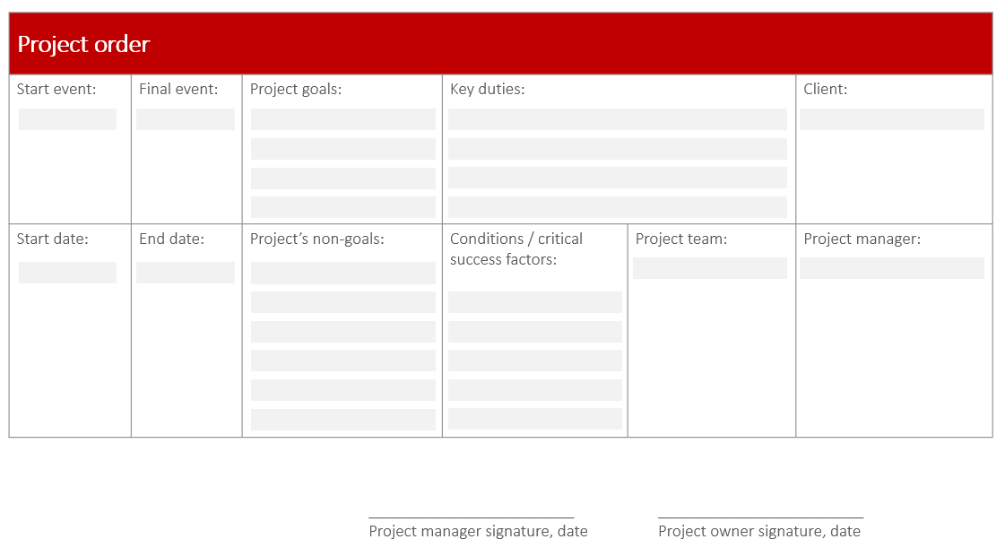 PMO Project Management Office Sample Project Order