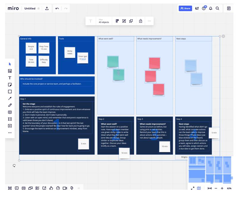 "Template for team retrospectives in the ""Miro"" software program."