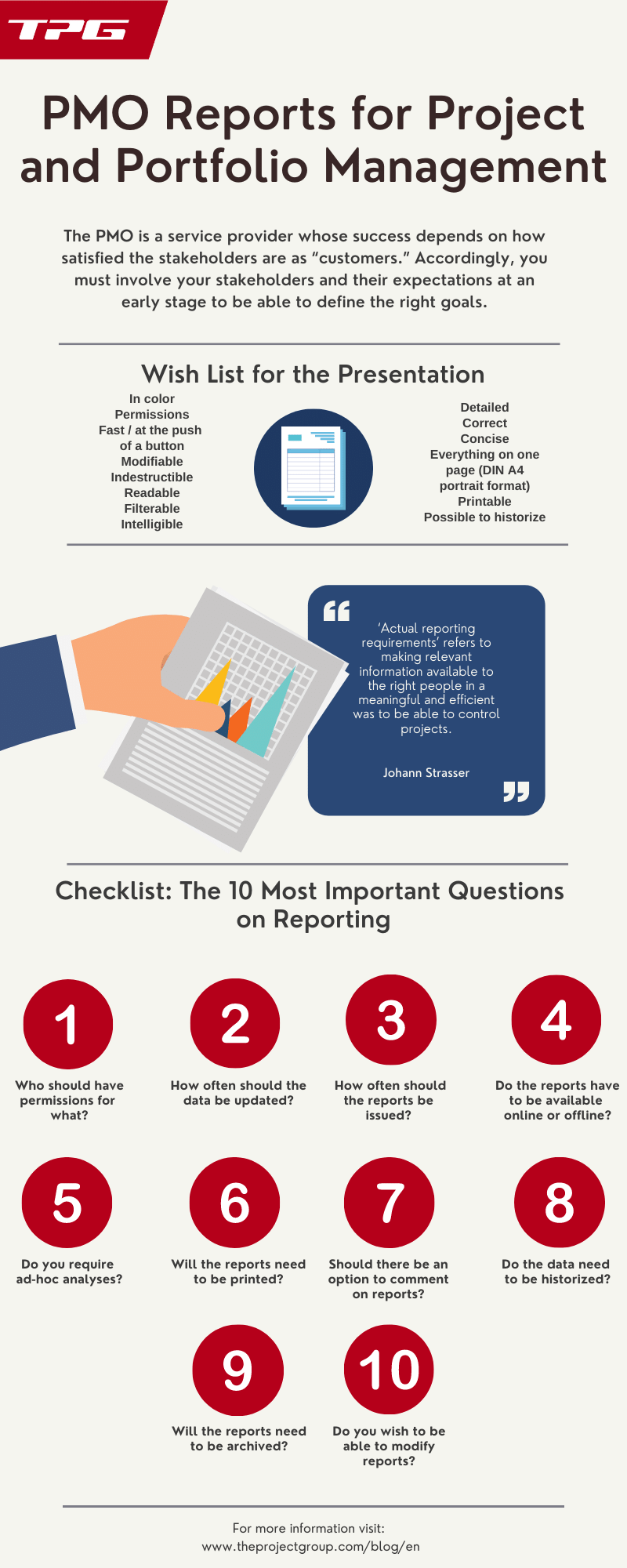 PMO Reports Checklist