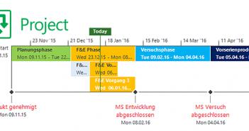 Zeitachse für MS Project anlegen und formatieren