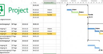 Gantt-Chart anpassen und speichern