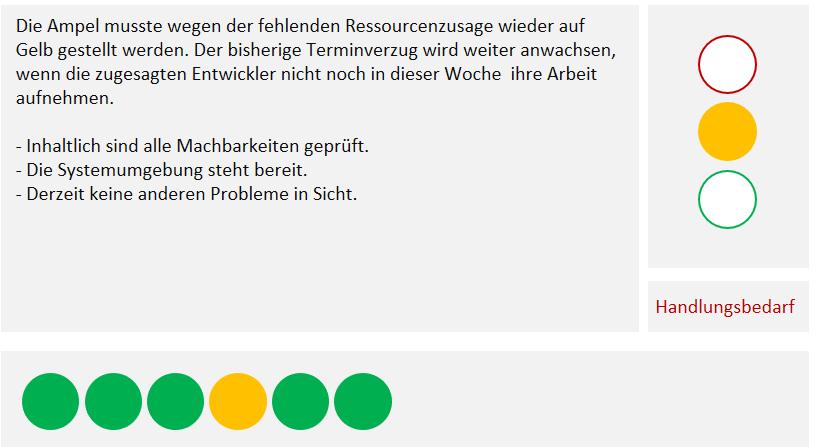 Projektstatusbericht Beispiel mit aktueller Ampel und Ampelhistorie