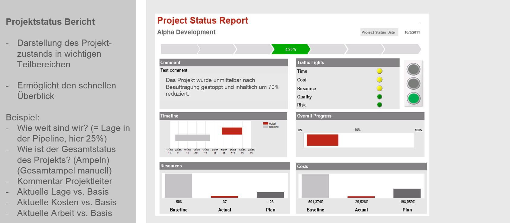 wichtige Berichte für Projektmanagement 3