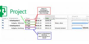 Unterschiedliche Dauer in Microsoft Project