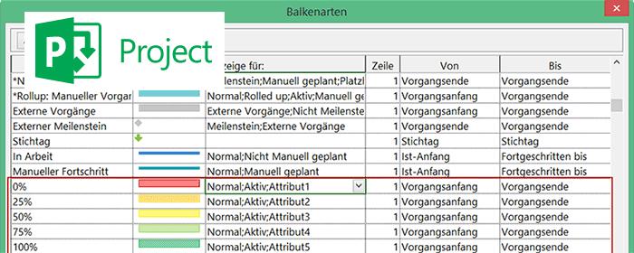 fortschritt einzelner vorg ngen anzeigen in ms project