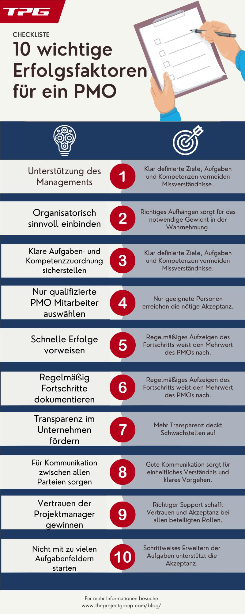 10 wichtige Erfolgsfaktoren für ein PMO - Checkliste TPG The Project Group