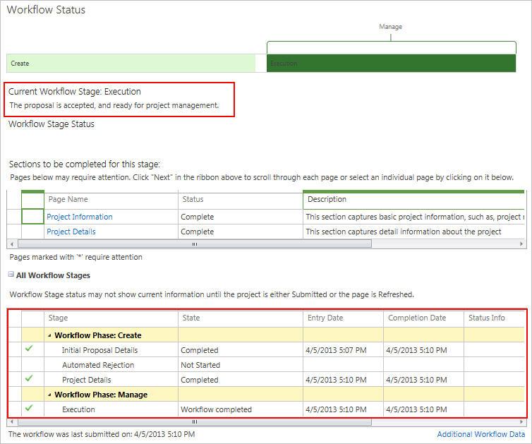 Anzeige Workflow Status Ideenmanagement mit MS Project