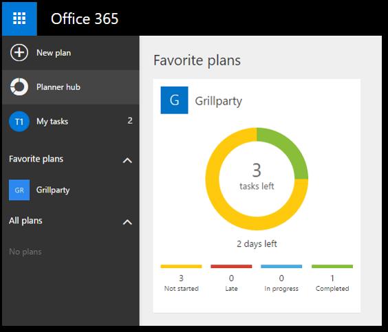 Aufgabenmanagement mit Microsoft Technologie