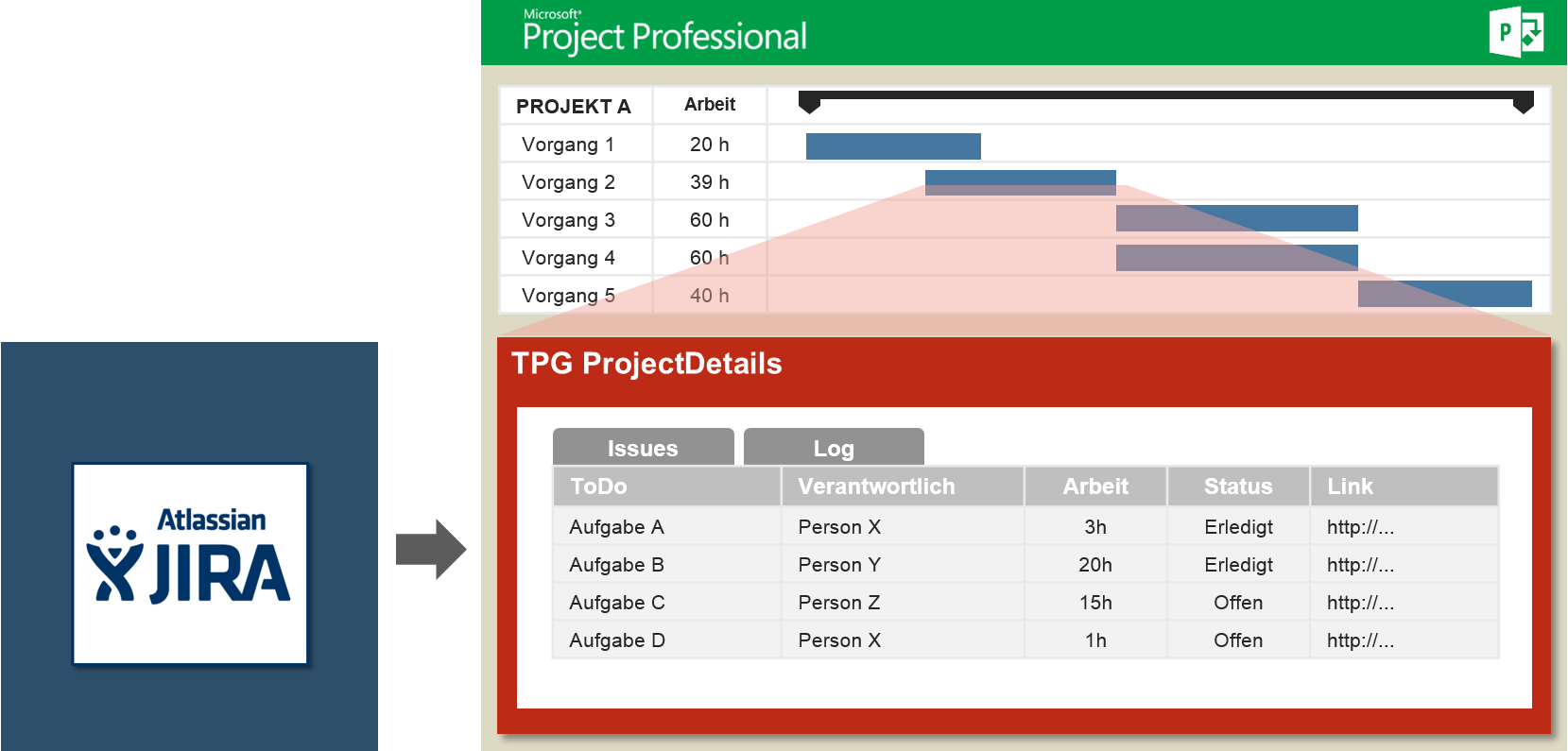 Integration von MS Project mit JIRA oder TFS 5