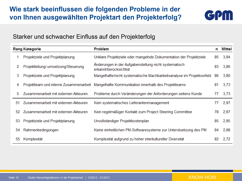 Erfolgskriterien Projektmanagement Studien GPM 2