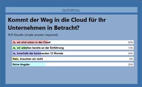 Office 365 / Microsoft Cloud Deutschland 1