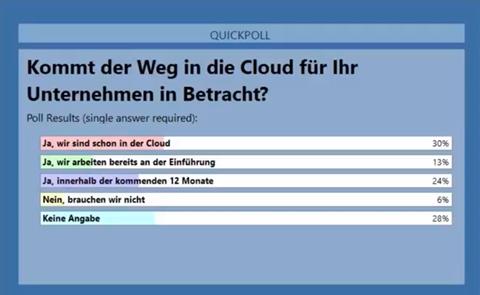 Office 365 / Microsoft Cloud Deutschland 1