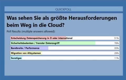 Office 365 / Microsoft Cloud Deutschland 2