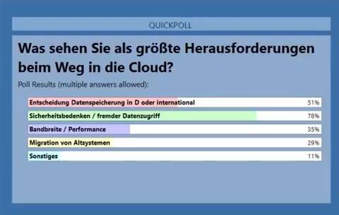 Office 365 / Microsoft Cloud Deutschland 2