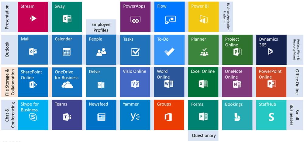 Office 365 Deutschland Cloud-Angebot