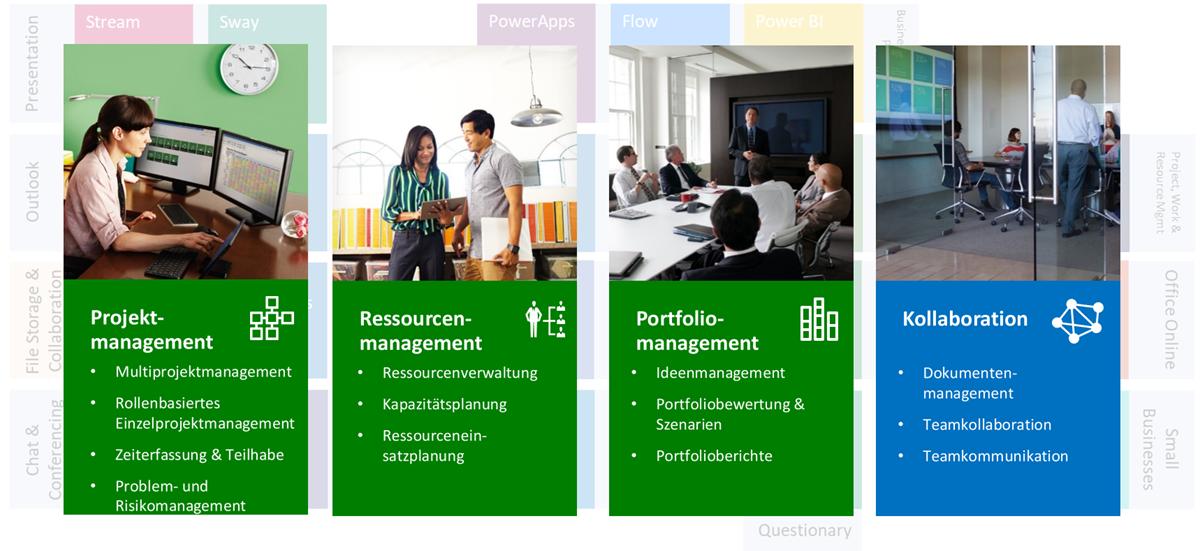 Office 365 / Microsoft Cloud Deutschland Project Online