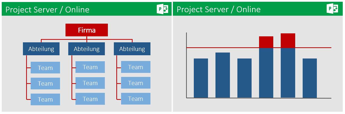 vorteile-microsoft-project-server-online 5