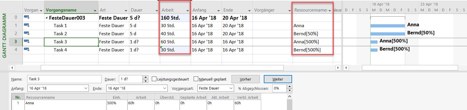 ms-project-vorgangsart-feste-dauer 4/