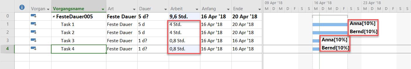 ms-project-vorgangsart-feste-dauer 6/