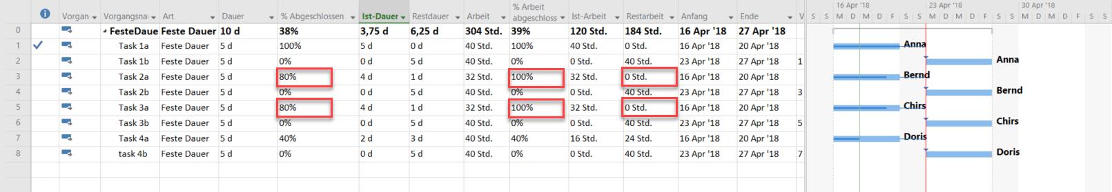 ms-project-vorgangsart-feste-einheiten/ 10