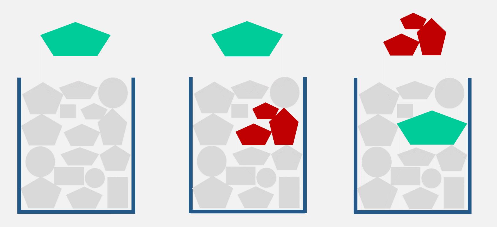 ressourcenkonflikte agil: Neue Aufgaben