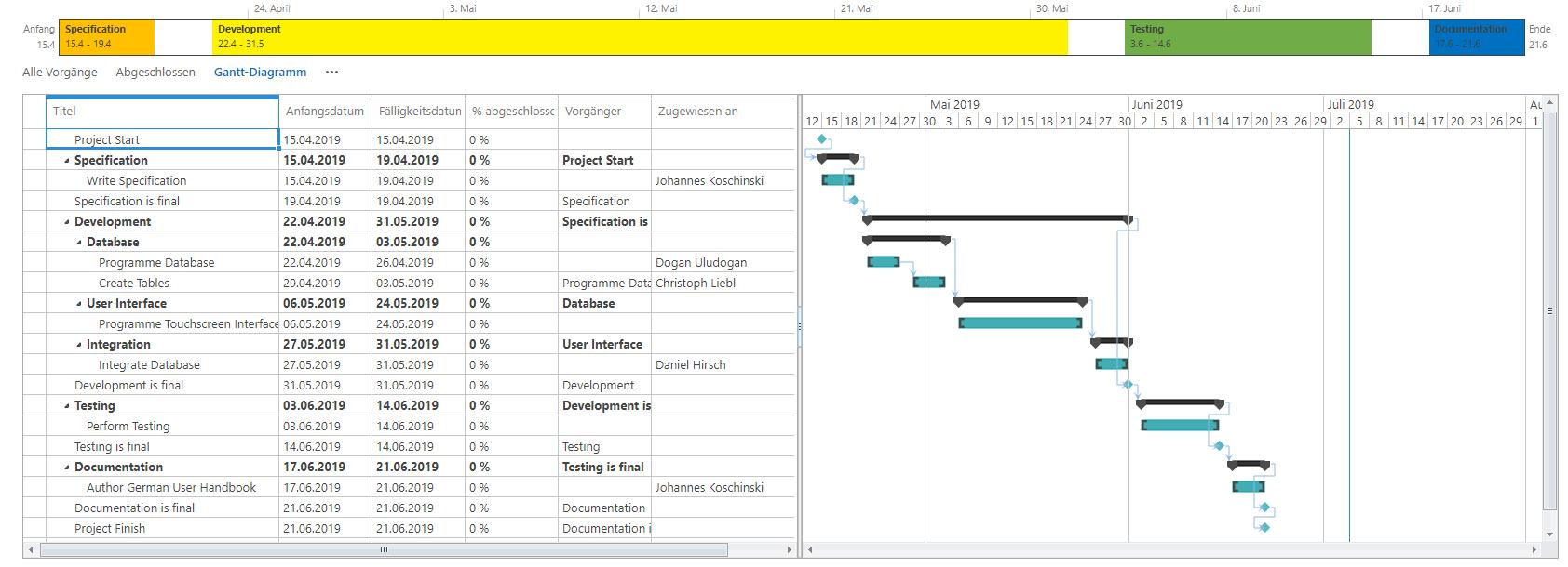 Aufgabenlisten synchronisieren in MS Project und SharePoint_10