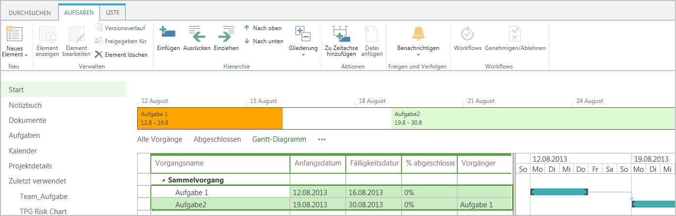 MS Project Tipp SynchSharePoint_6