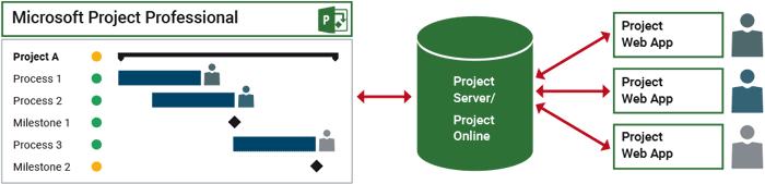 vorkonfigurierte Online PM-Lösung für Hörmann Logistik - Server