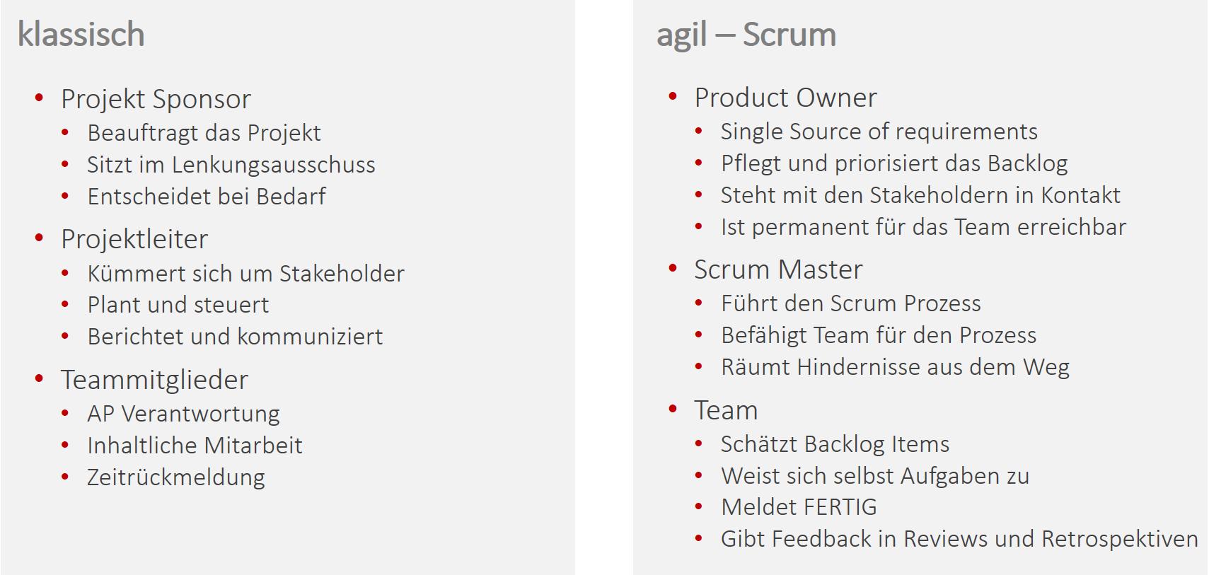 Rollen im Vergleich zwischen klassischem und agilem Projektmanagement-Methoden (Beispiel Scrum)