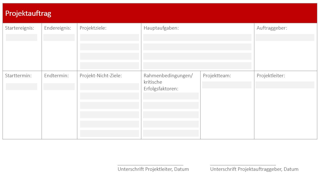 PMO Project Management Office – beispielhafter Projektauftrag