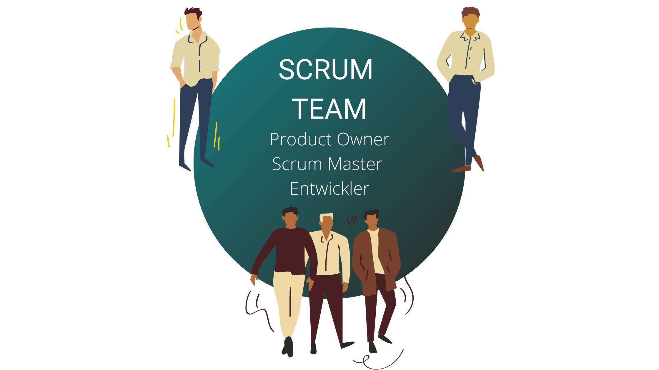 Scrum Team Scrum Guide 2020 Product Owner Scrum Master Entwickler