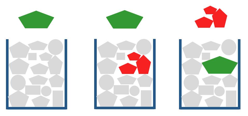 Kapazitätsplanung im Projektmanagement